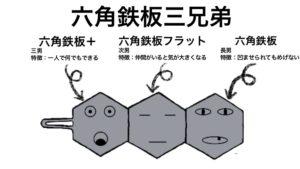 【ippo products】キャンプで美味しい肉を!『六角鉄板』の魅力をご紹介!